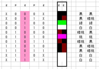 色変換テーブル