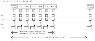 PD7752タイミング2