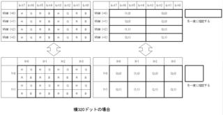 180617_01_ビットマップアクセス320.png