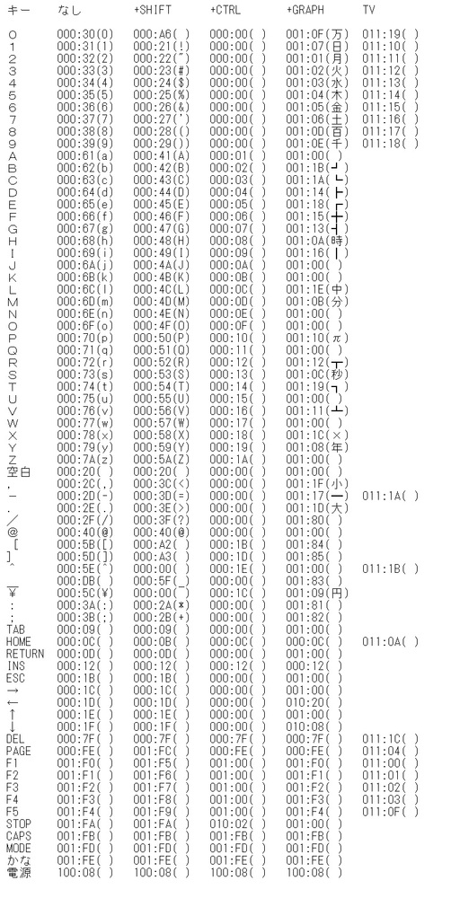 141115_01_66SR_keycode.jpg