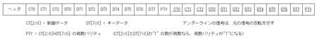 141115_01_66SR_keyformat.PNG